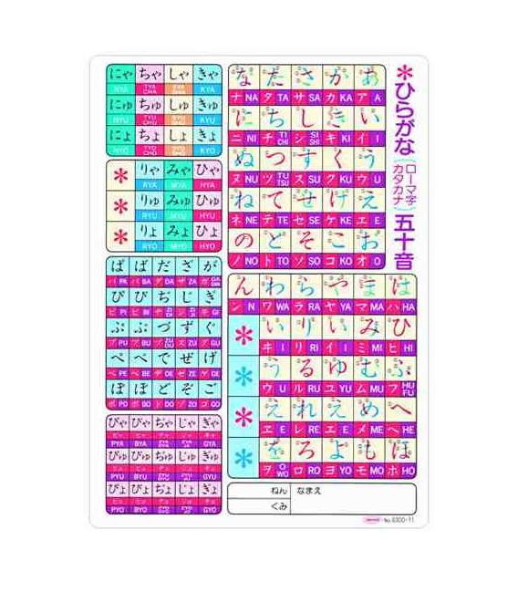 alphabet  Übersetzung EnglischDeutsch