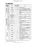 The Japanese Language Proficiency Test N3- Practice Exams and Strategies (Incluye CD)