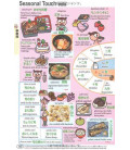 Japanese Food- The Original Point and Speak Phrasebook